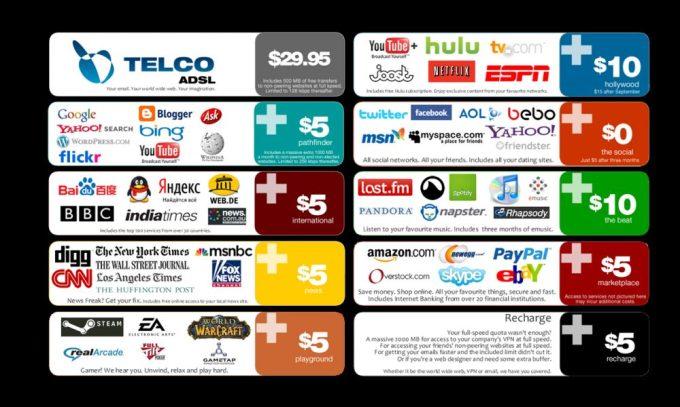net-neutrality-1000x600